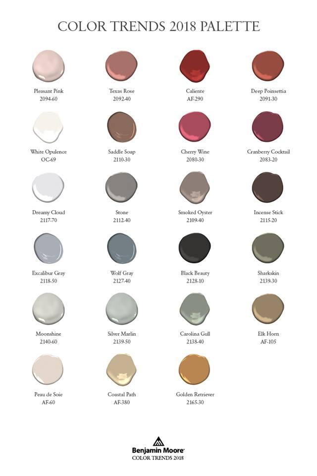 Benjamin Moore Colour Trends Poster